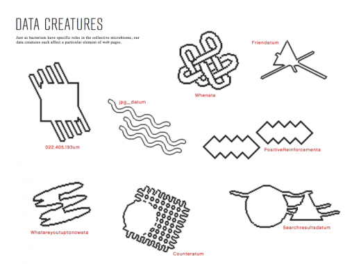 Metagermination Data Creatures, Jenny Rodenhouse and Marcus Guttenplan.